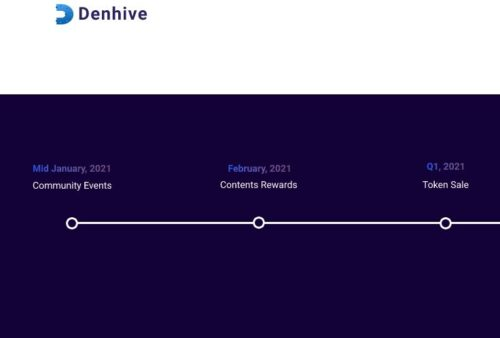 Denhive