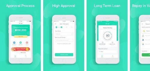 Customer Care SPcash Loan App